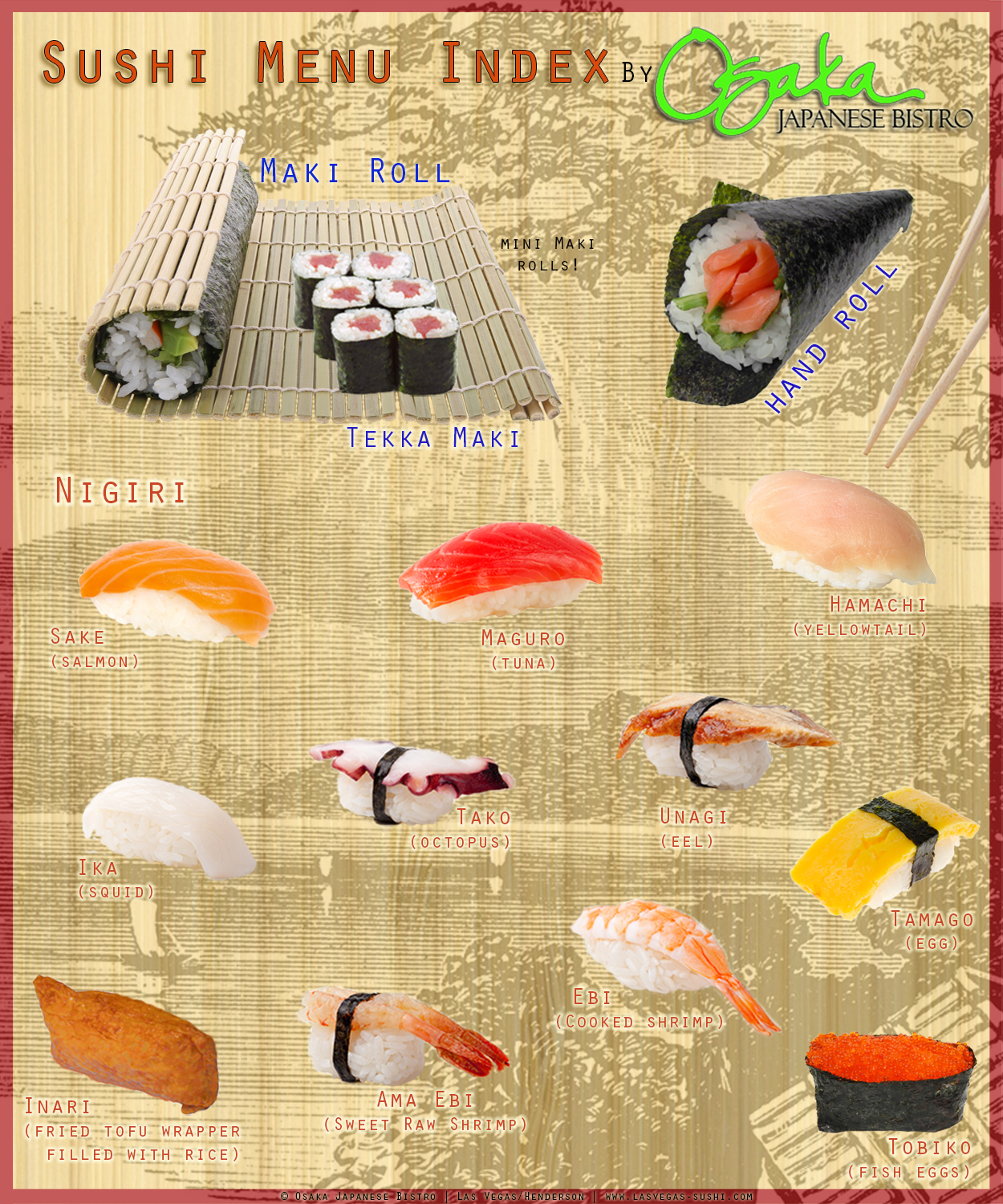 Picture of Sushi Menu Guide